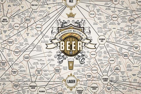 The Most Complete Charting Of Beer. Ever.